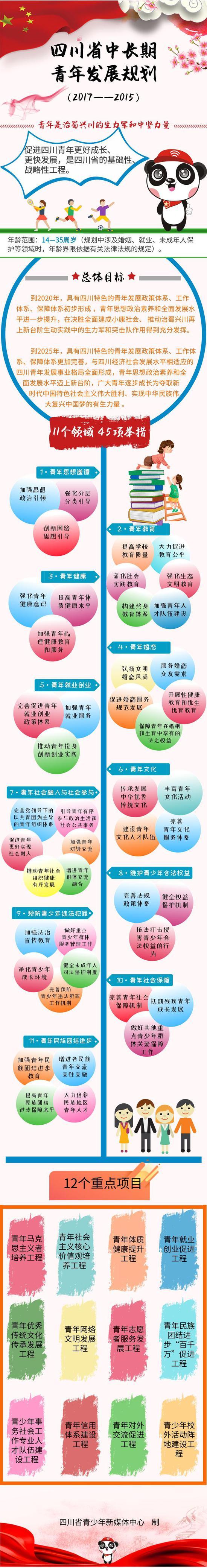 共青团四川省委供图