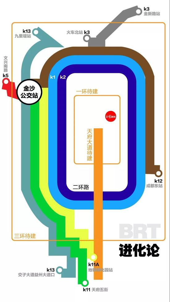 ↑成都BRT进化论,目前成都已开行7条快速公交线路 图据成都商报