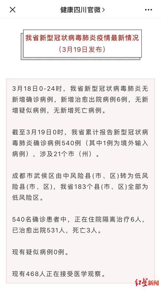 四川省卫健委发布:全川低风险