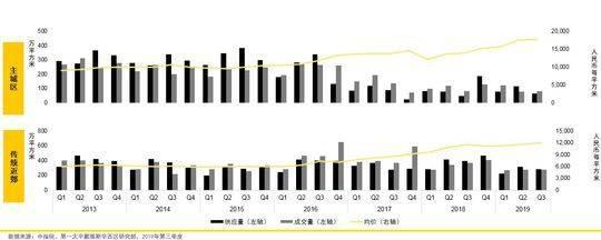 http://www.house31.com/zhuangxiuweihu/49578.html