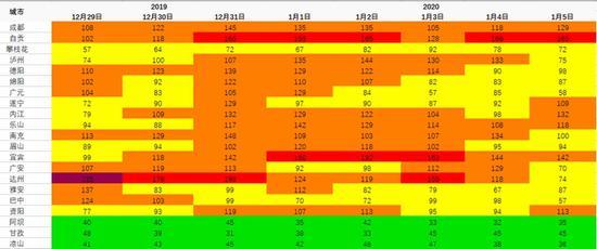 四川省2019年12月29日-2020年1月5日污染日历图