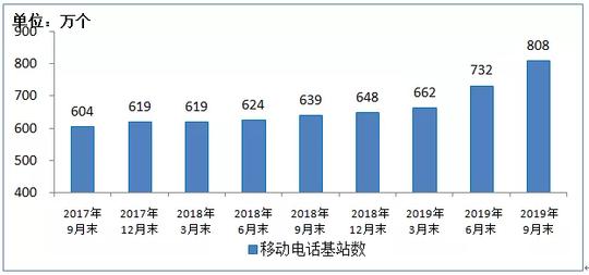 工信部:四川光纤接入用户占比超95% 居全国第四