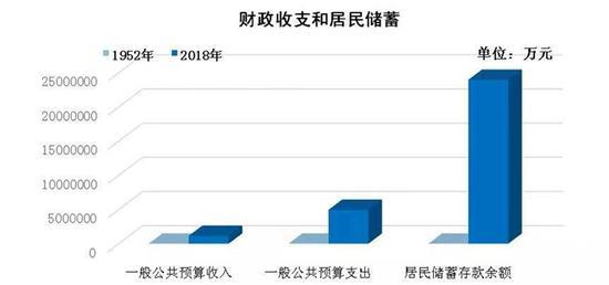 山西2o丨9年经济总量是多小_山西地图