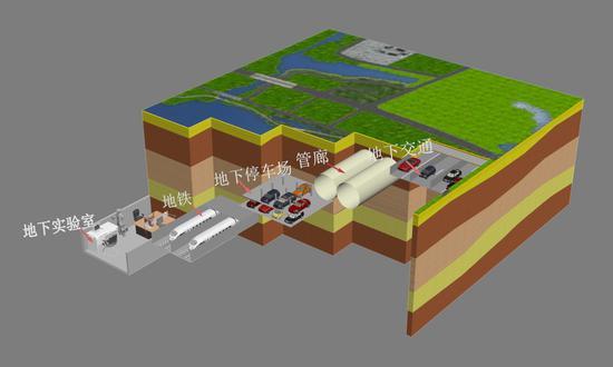"""探地200米新发现:成都建""""地下城""""有可为"""