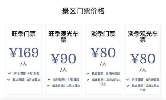 九寨沟景区向散客开放 淡季门票价格低于旺季对折
