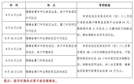 中秋节来临,四川疾控发布健康提示