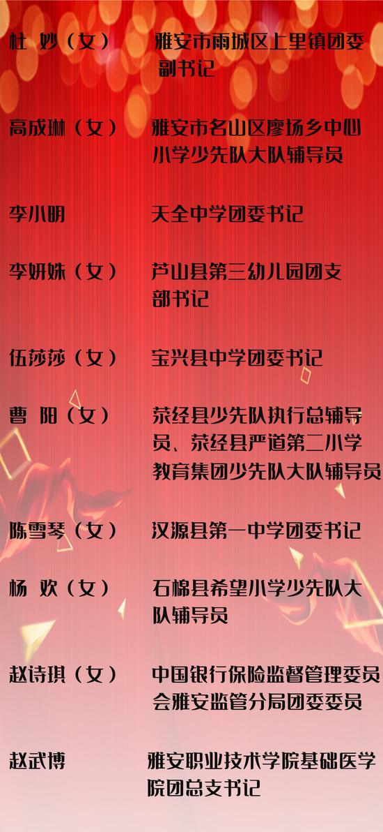 """2019年度""""雅安市优秀共青团干部""""名单"""