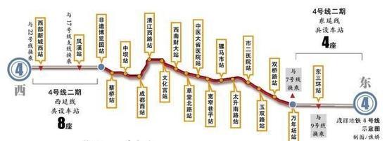 成都地铁4号线站点示意图