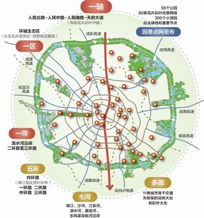 晓庄路口2022年规划图