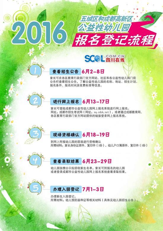 成都中心城区公益性幼儿园招生6月报名