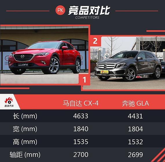马自达CX-4 6月21日上市 预售14.18万起