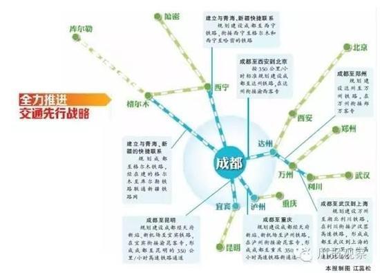 甘孜新区规划图