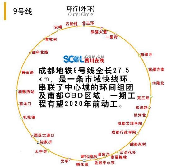 成都地铁9号线前期计划图