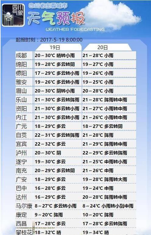 图据四川气象
