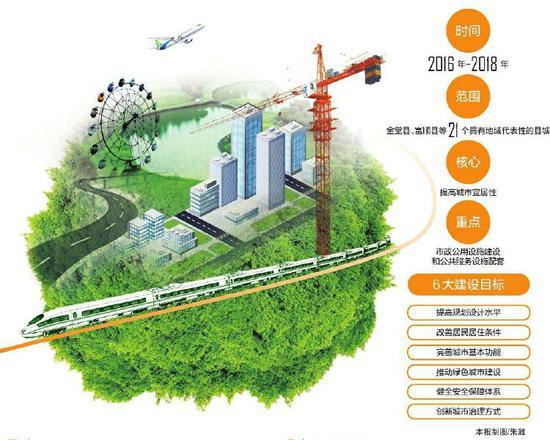 四川省21县自主探索宜居发展路