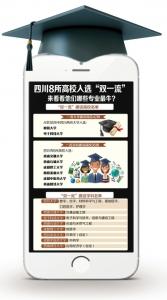 四川8所高校上榜双一流 怎么选出的?