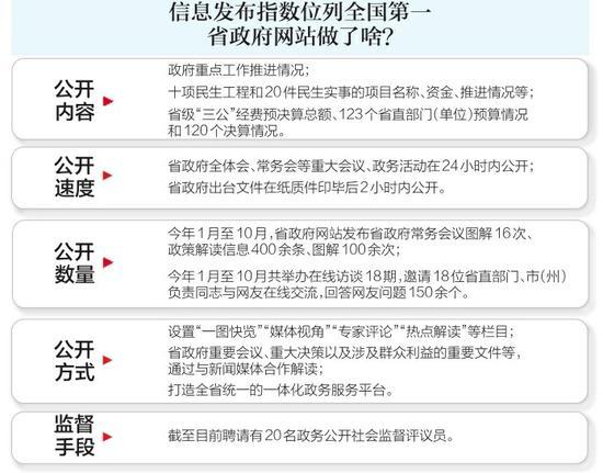 四川8个县市区试点基层政务公开 民生领域是重点