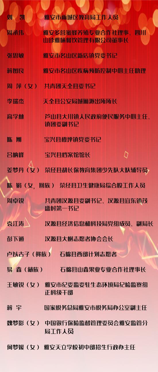 """""""雅安青年五四奖章""""个人名单"""