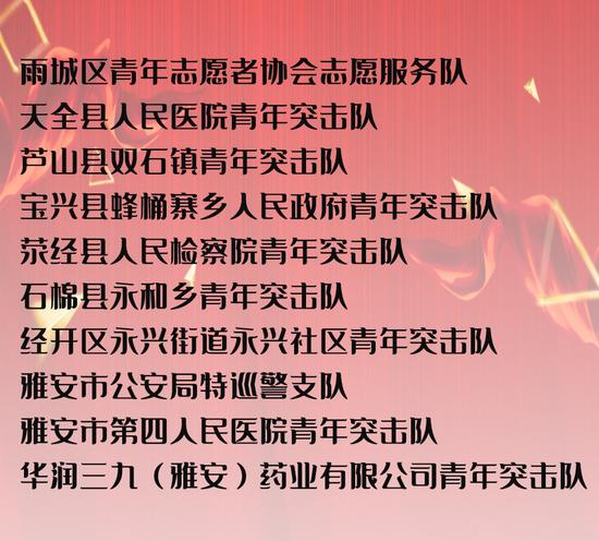 """""""雅安青年五四奖章集体""""名单"""