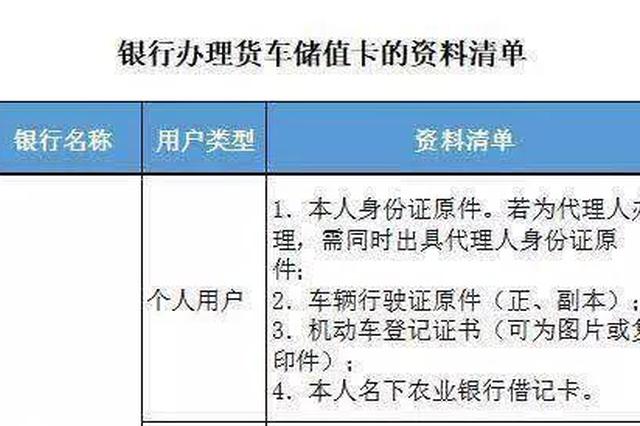 告别现金交易 四川货车也能办理ETC储值卡了