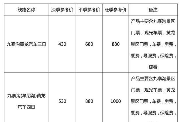 甄别低价团陷阱!2018年四川旅游线路参考价出炉啦