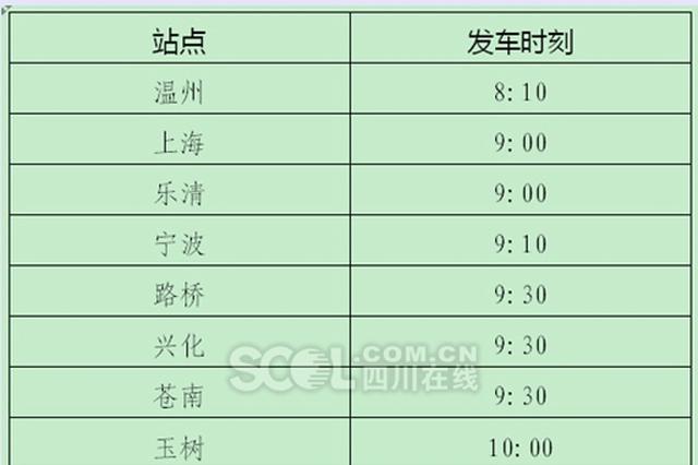 """7月20日起 成都""""800公里+""""客运班线全部从东客站发班"""