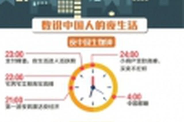 大数据解秘中国人的夜生活 成都人口味重宵夜都爱吃火锅