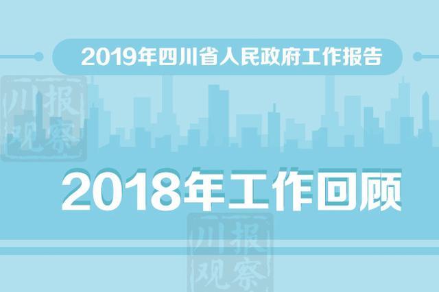 图解 带你看懂2018年四川交出的成绩单