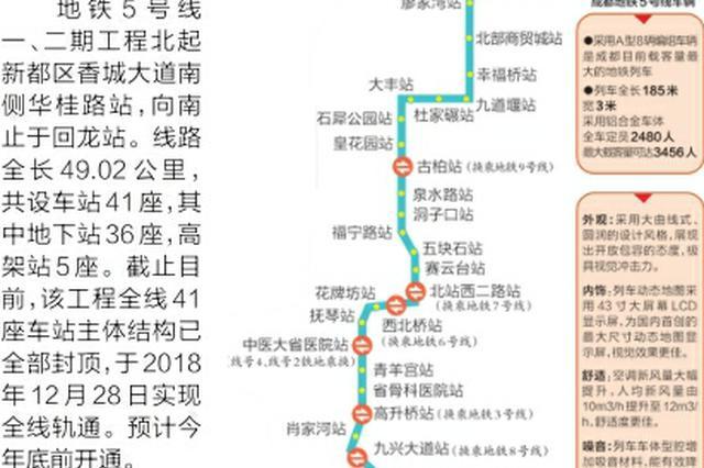 成都9条在建地铁线路最新进展出炉 今年底前开通2条