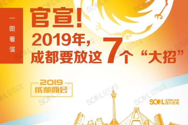 官宣!2019年炫乐彩票要放这7个大招
