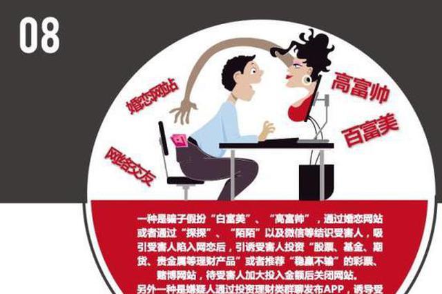 网恋男友说后台有漏洞教她发财 结果闺蜜团也被骗20万