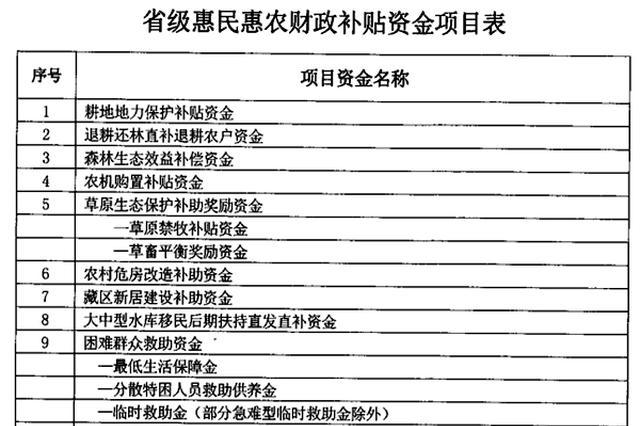 """四川19项惠民惠农财政补贴资金 都通过""""一卡通""""发"""