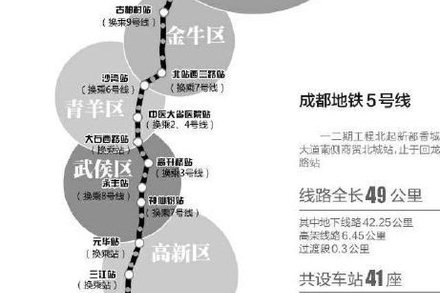 今明两年成都将开通7条地铁线 沿着地铁新线去看房