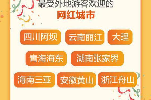 十一消费报告:全民实体店消费频次增45% 外地游客最爱四川阿
