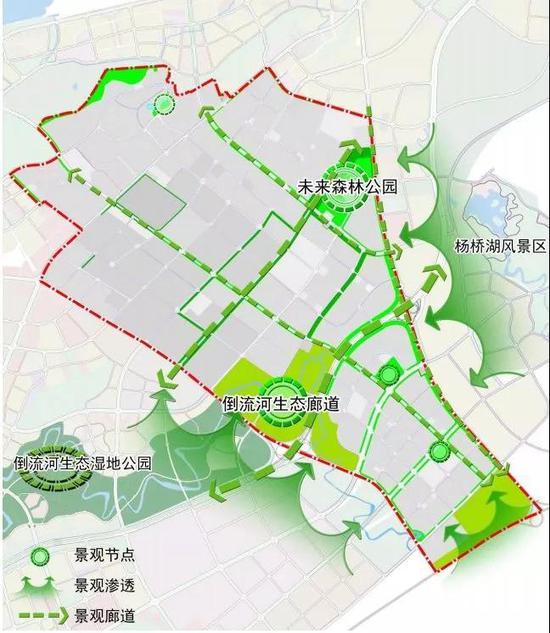 城南组团绿地规划(参考,以政府批准为准)