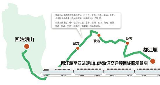 都江堰至四姑娘山观光铁路获批 全线设12个站点