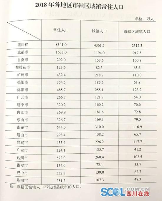 四川泸县福记常住人口是多少_四川泸县喻坪学校图片