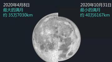 星月相约10月 四川可看哪些天象