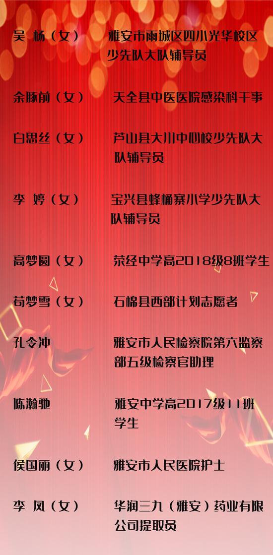"""2019年度""""雅安市优秀共青团员""""名单"""