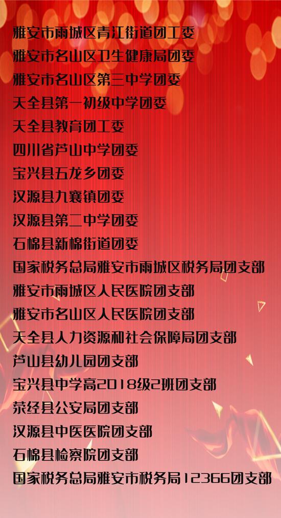 """2019年度""""雅安市五四红旗团委(团支部)""""名单"""