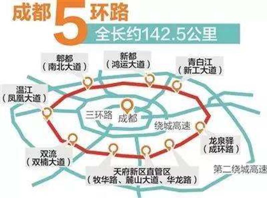 成都五环路有望今年开建,投资二、三圈层正当时