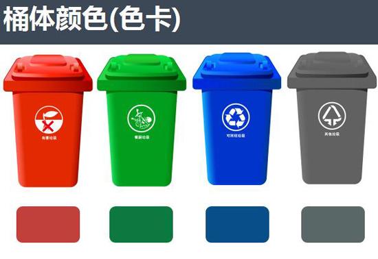 """济南将进入""""垃圾分类时代""""  7月起先在党政机关强制推行"""