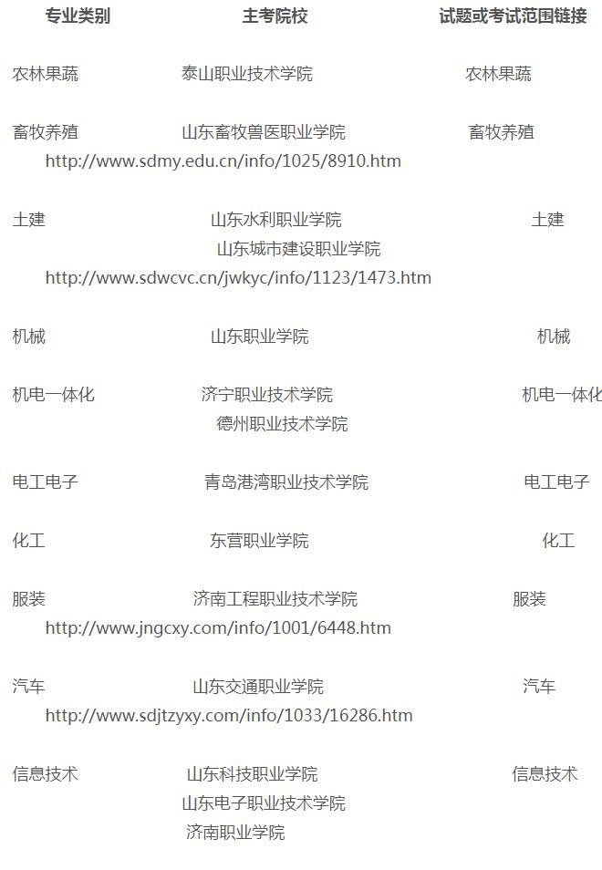 山东省春季高考技能考试试题或考试范围发布
