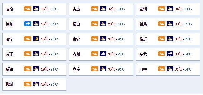 高温预警 接下来山东这些地方要热了 最高温39℃