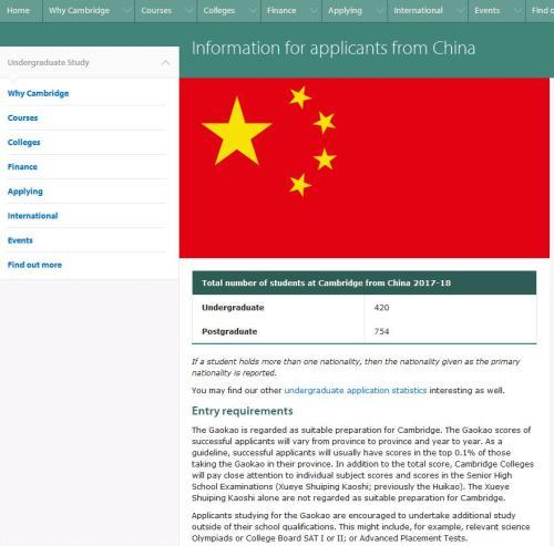 好消息:剑桥大学承认中国高考成绩 要求全省排前0.1%