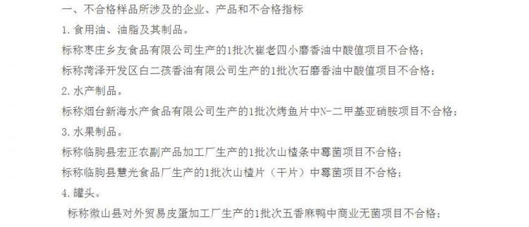 龙虎国际这16批次食品不合格 潍坊歌尔庄园等上黑榜