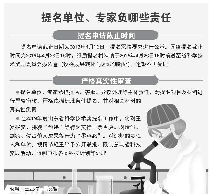 2019年度山东省科学技术奖提名工作启动