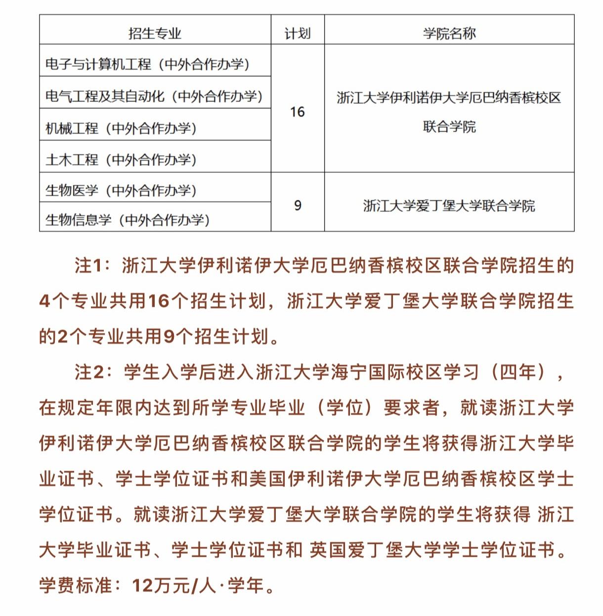 浙大山东省内综招简章出炉 今年招25人考体测