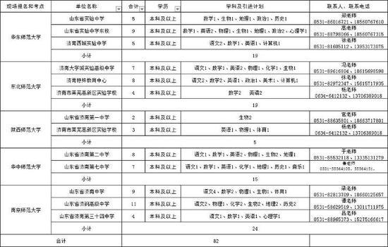 http://www.whtlwz.com/tiyuyundong/62857.html