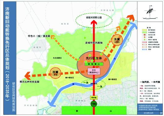 09—研究区空间结构规划图
